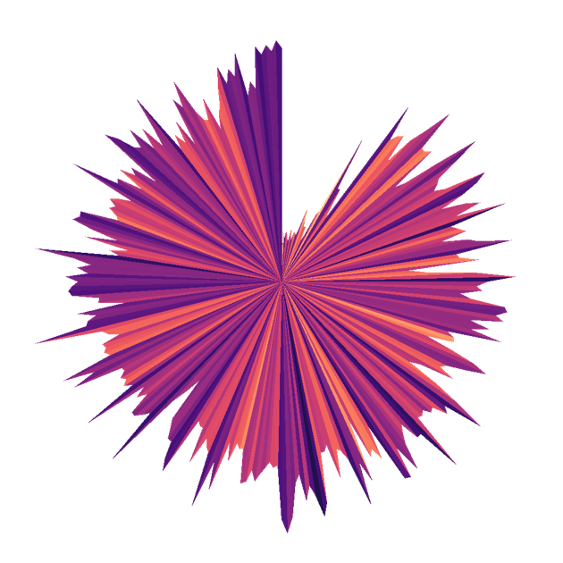 Squid Melody Purple