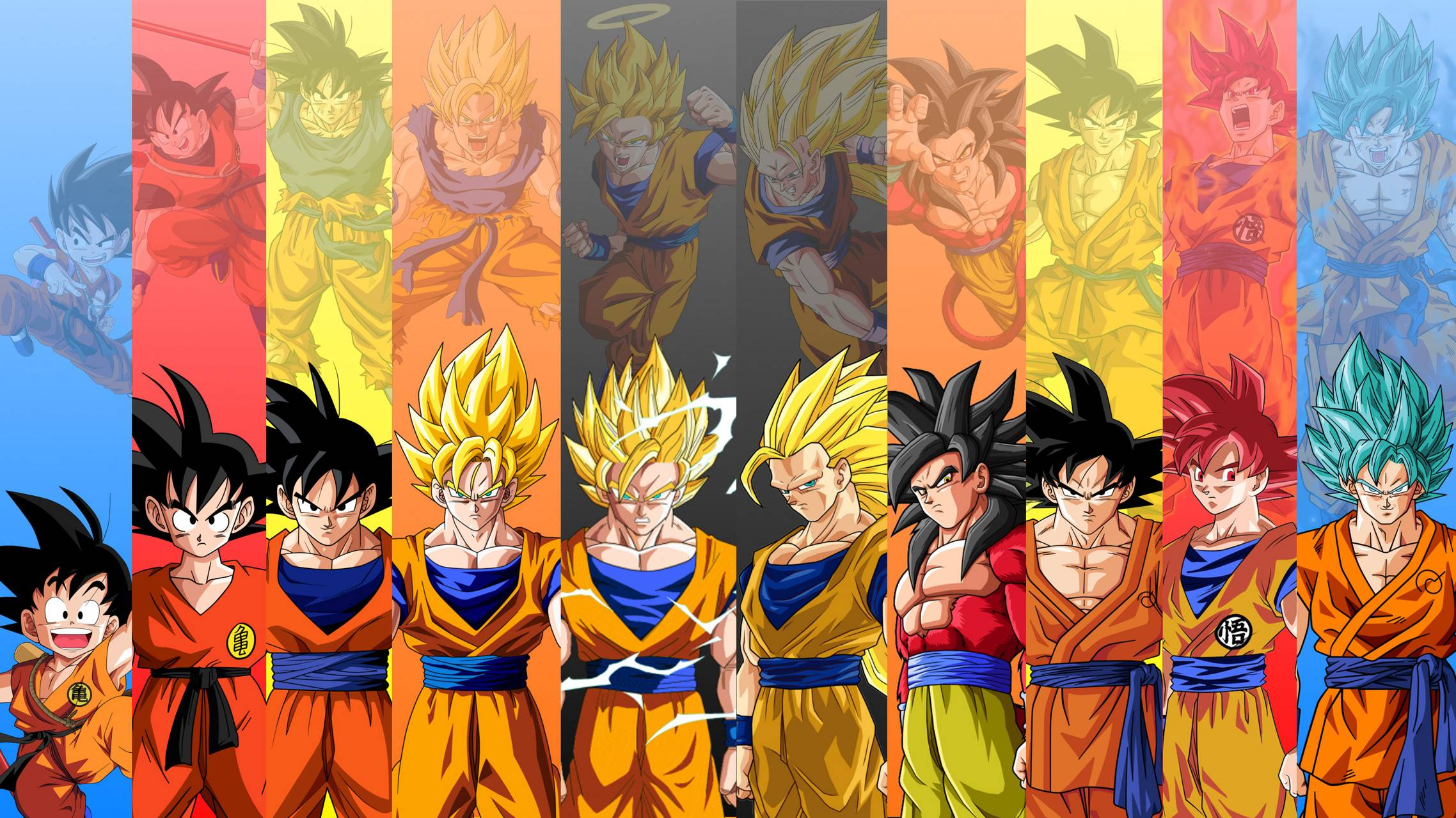 All forms of Goku