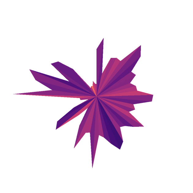 Nasa Ufo - Discovery