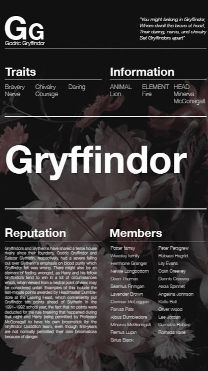Griffindor Wallpaper