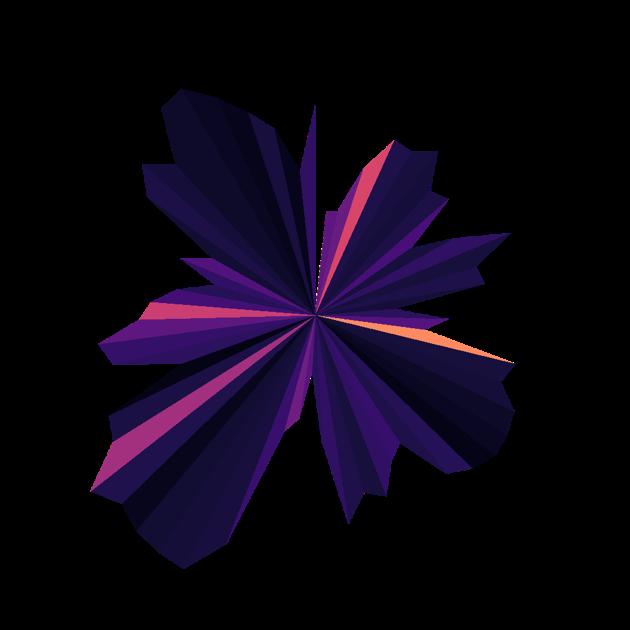 Renai Circulation