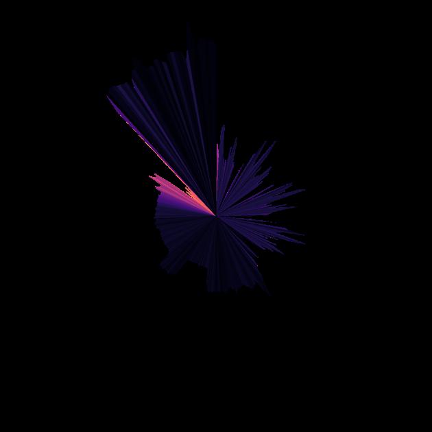 iOS ringtone Remix