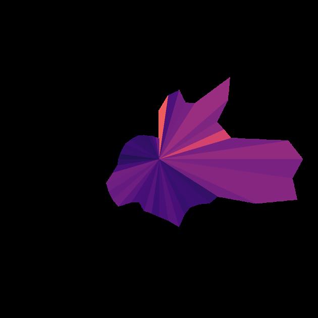 Mini Ika Degeso