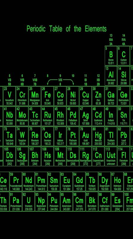 Periodic table Wallpapers - Free by ZEDGE™