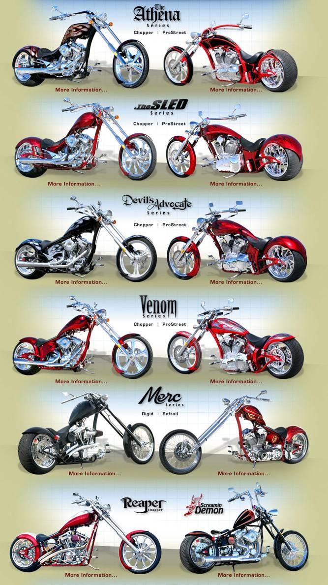 Harleydavidson Bikes