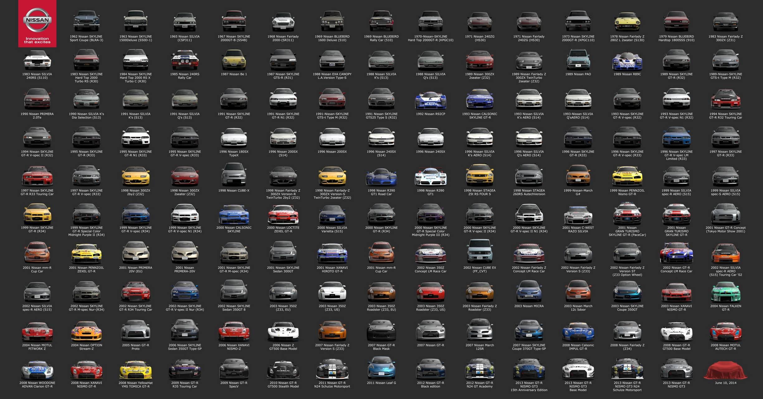 Nissan Nismo Cars