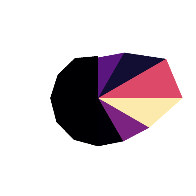 Windows Logoff